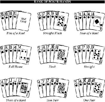rank_of_poker_hands